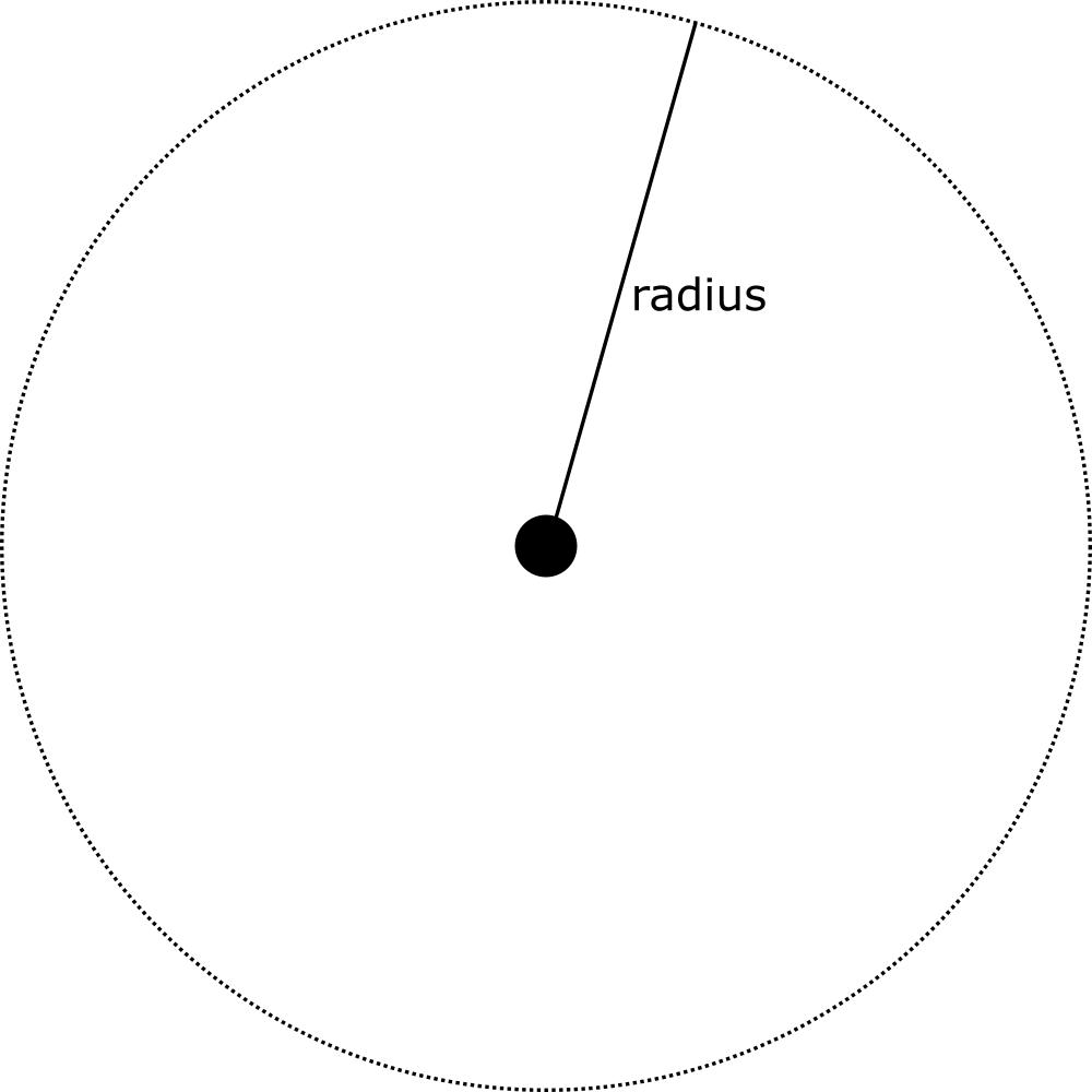 A circular orbit