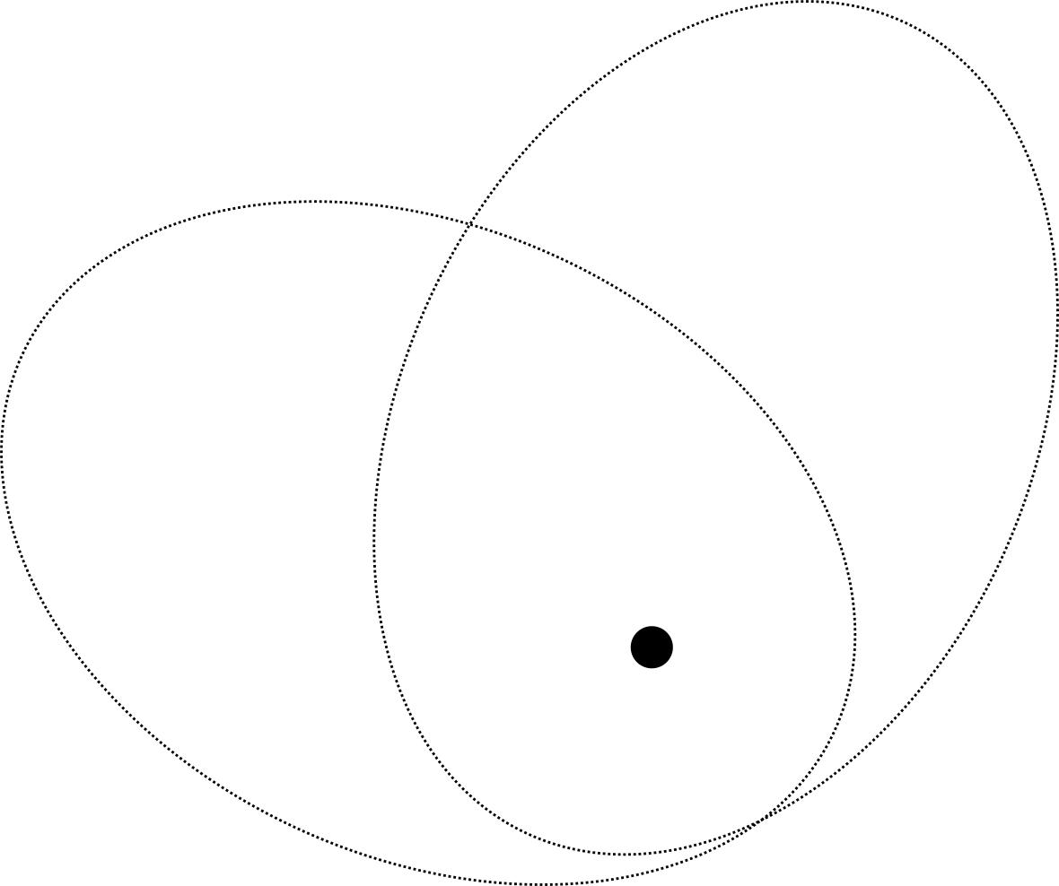 05-orbits-arguments
